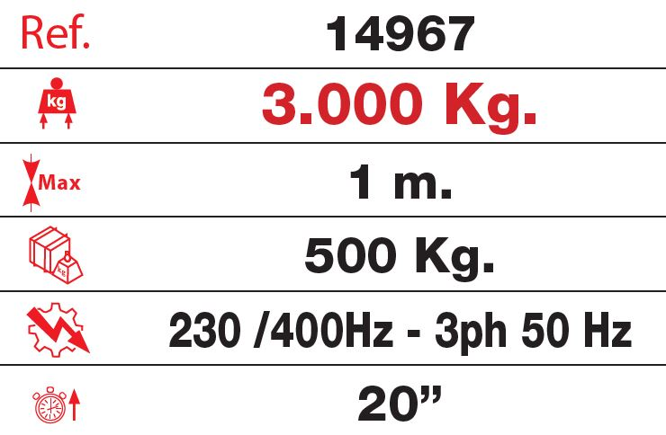 caracteristique-14967