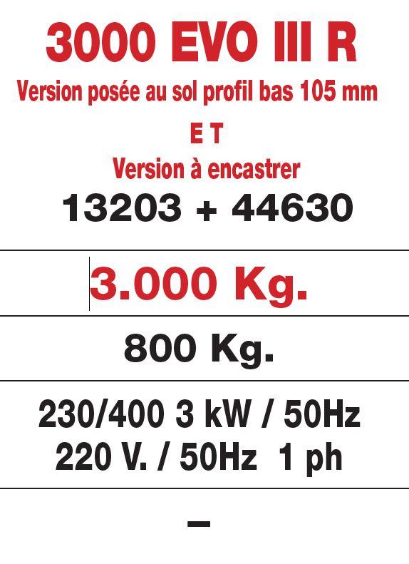 caracteristique-13203