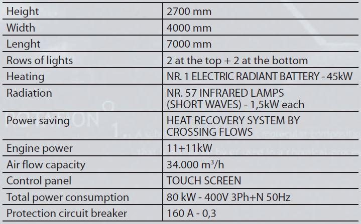 electra caracteristique
