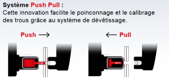 explication systeme Push-Pull